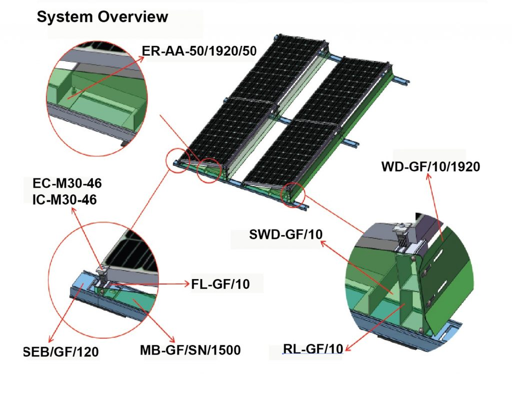 the G-Flat Roof Solar Panel Mounting System Overview